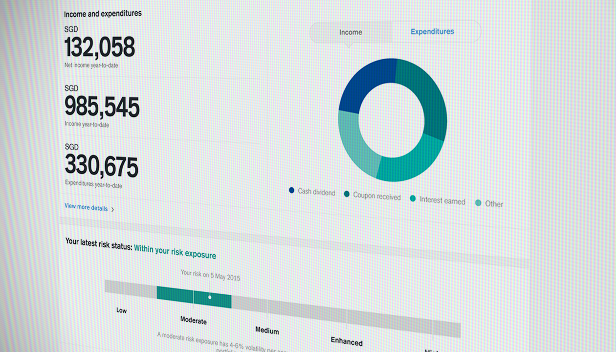 CreditSuisse_Intranet_Dashboard